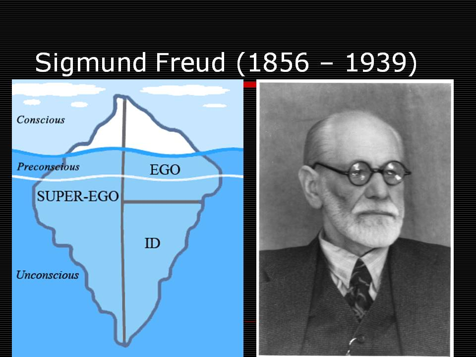Freud And Anxiety
